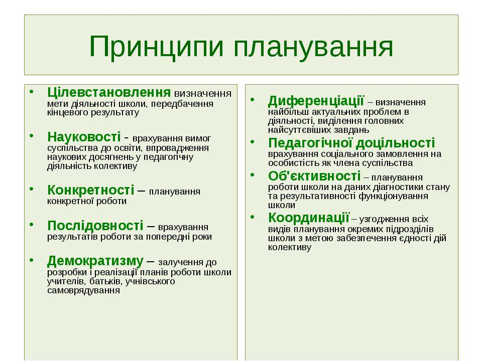 Принципи планування Цілевстановлення визначення мети діяльності школи, передб...