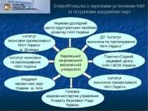 Співробітництво з науковими установами НАН та галузевими академіями наук Харк...
