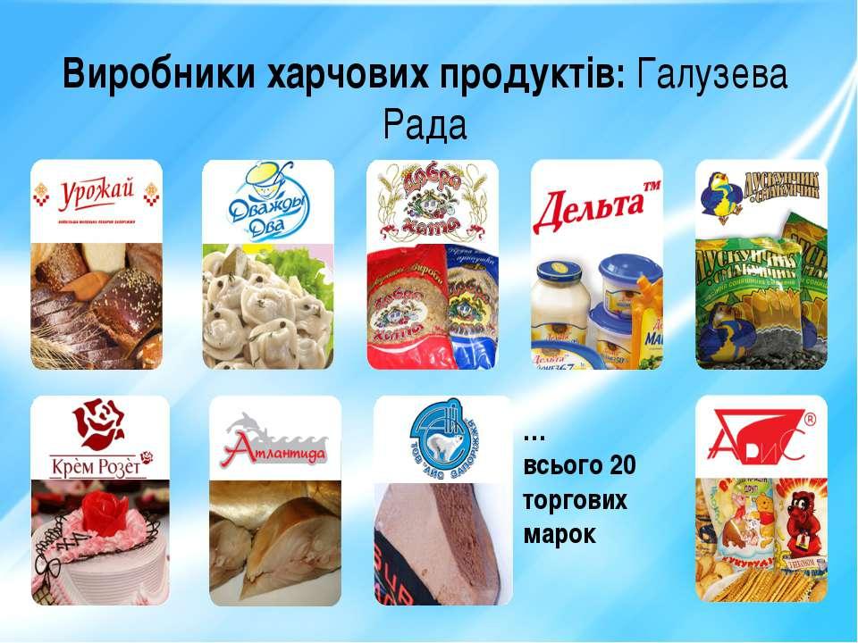 Виробники харчових продуктів: Галузева Рада … всього 20 торгових марок
