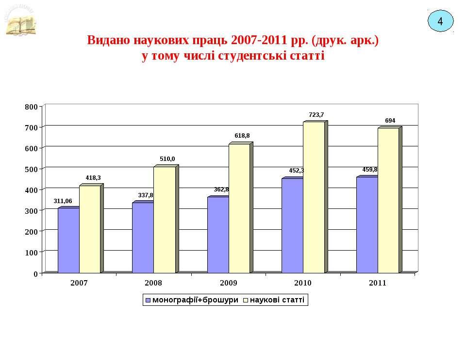 Видано наукових праць 2007-2011 рр. (друк. арк.) у тому числі студентські ста...