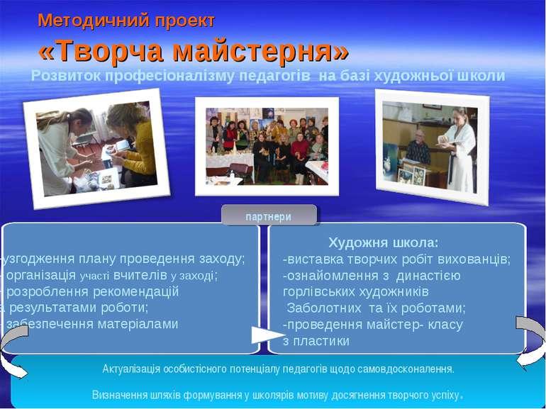 Методичний проект «Творча майстерня» Розвиток професіоналізму педагогів на ба...