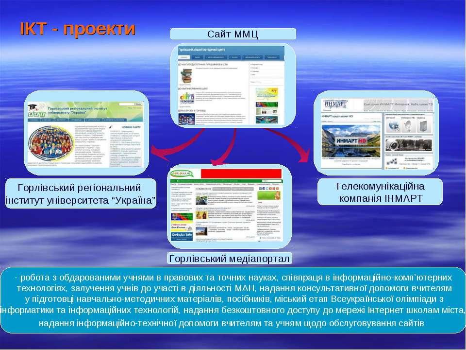 """ІКТ - проекти Горлівський регіональний інститут університета """"Україна"""" Горлів..."""