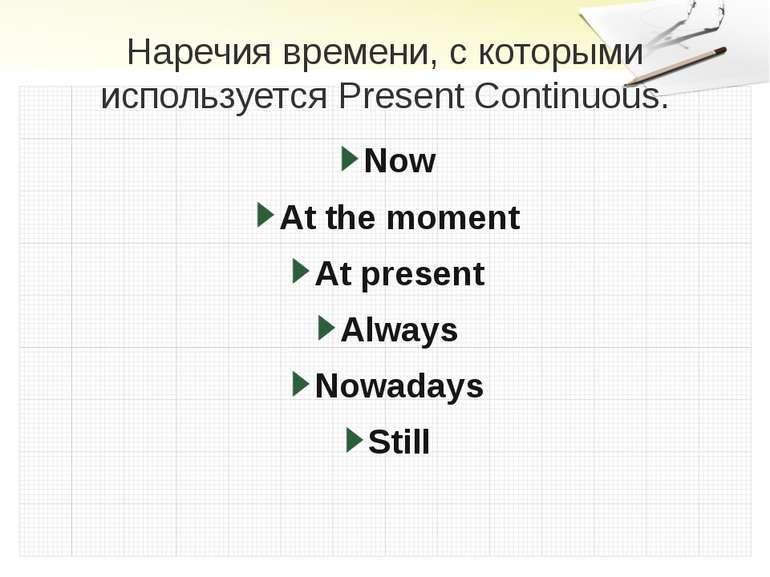 Наречия времени, с которыми используется Present Continuous. Now At the momen...