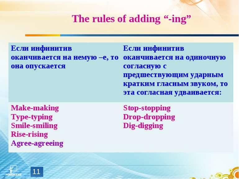"""The rules of adding """"-ing"""" * Если инфинитив оканчивается на немую –e, то она ..."""