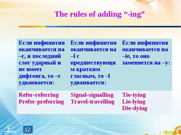 """The rules of adding """"-ing"""" * Если инфинитив оканчивается на –r, и последний с..."""