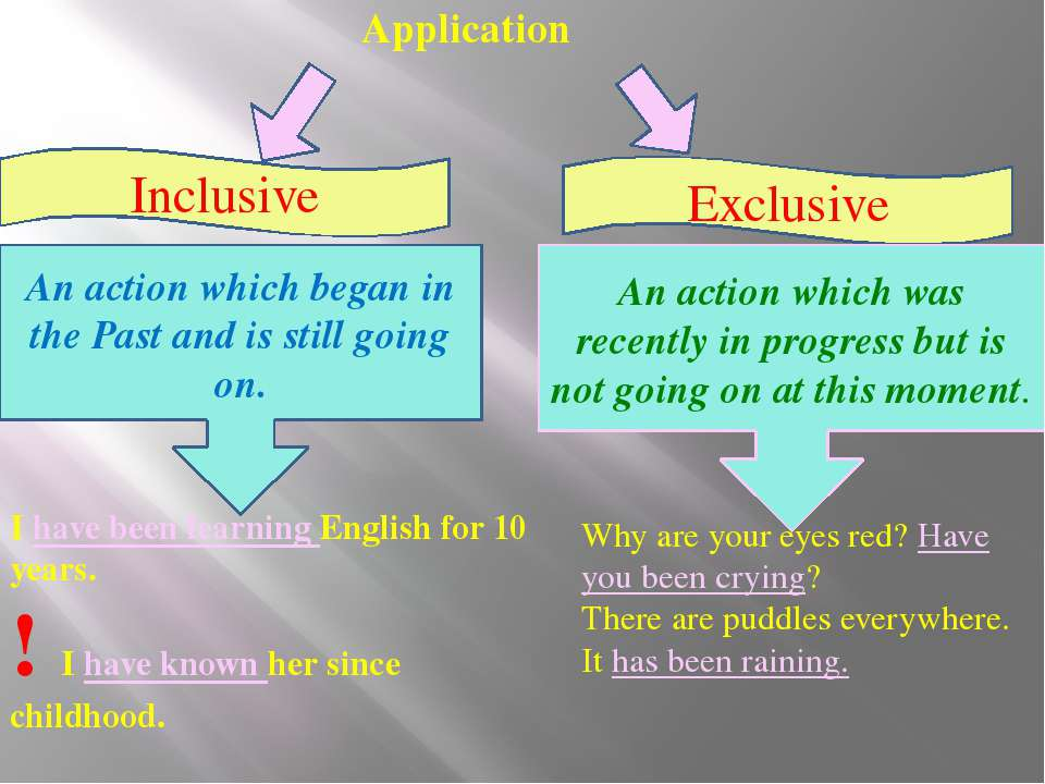 Application Inclusive Exclusive An action which began in the Past and is stil...