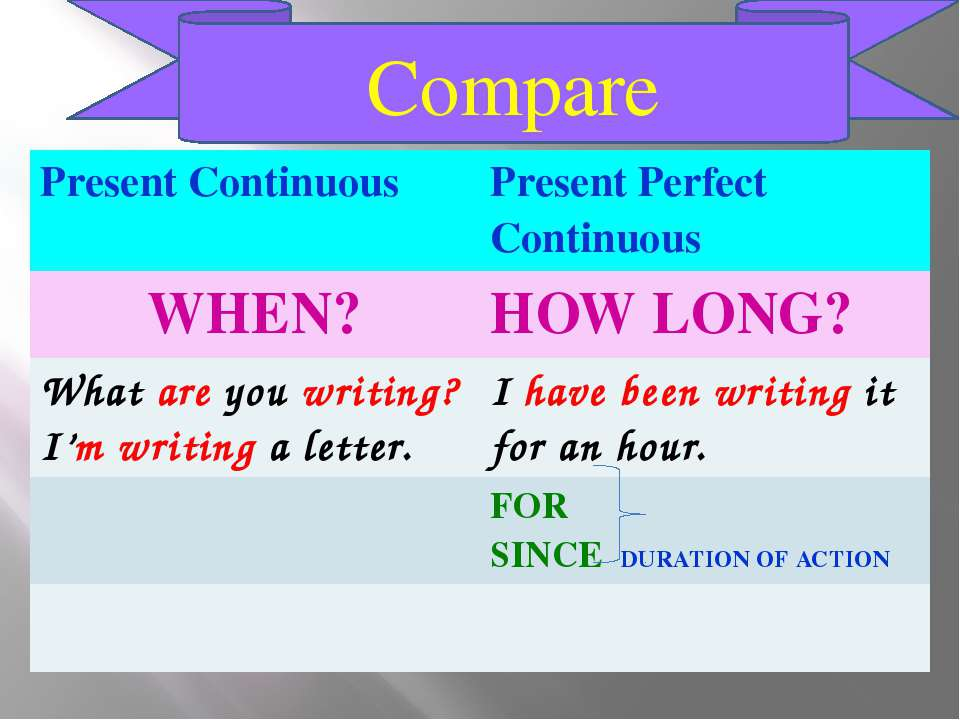 Compare Present Continuous Present Perfect Continuous WHEN? HOW LONG? Whatare...