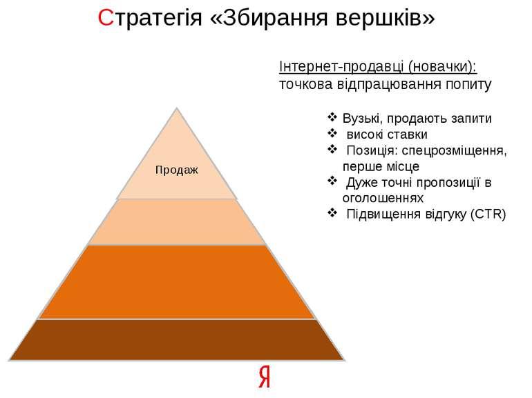 Стратегія «Збирання вершків» Інтернет-продавці (новачки): точкова відпрацюван...