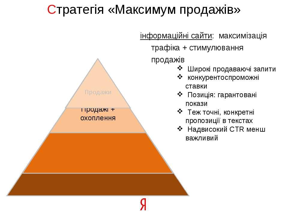 Стратегія «Максимум продажів» інформаційні сайти: максимізація трафіка + стим...