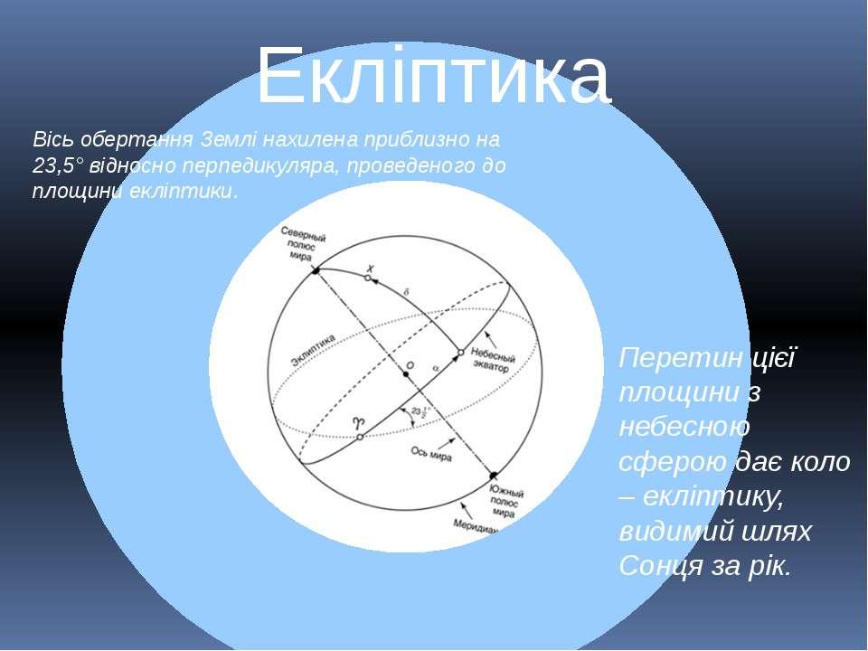 Екліптика Всю екліптику Сонце проходить за рік, переміщуючись за добу на 1°, ...