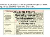 Установіть відповідність між групами педагогічних програмних засобів та їхнім...