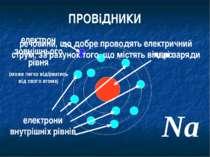 ПРОВіДНИКИ ядро електрони внутрішніх рівнів Na електрон зовнішнього рівня (мо...