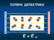 НАПРУЖЕНІСТЬ ЕЛЕКТРИЧНОГО ПОЛЯ В ДИЕЛЕКТРИКАХ Е = ε Е о
