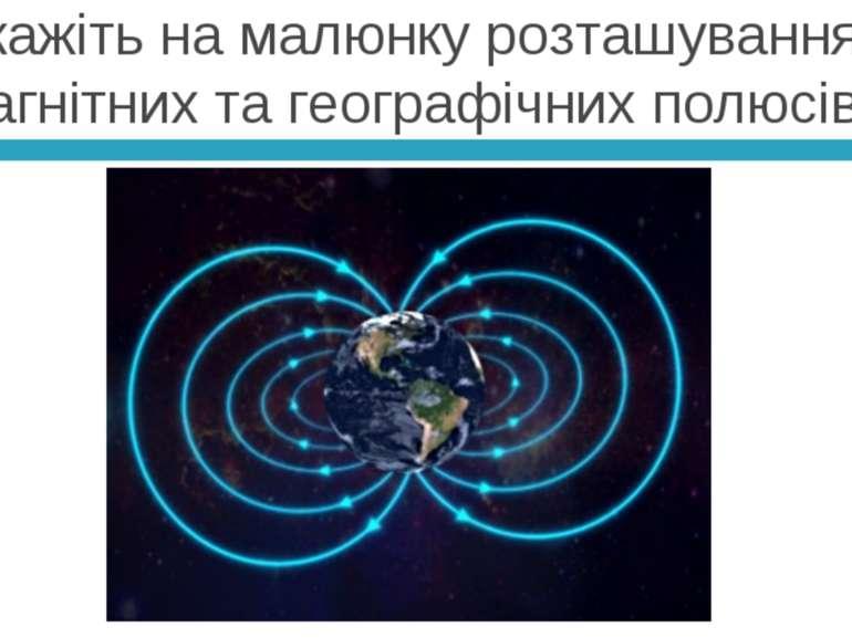Укажіть на малюнку розташування магнітних та географічних полюсів