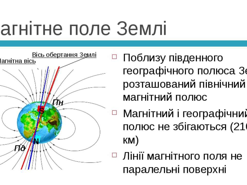 Магнітне поле Землі Поблизу південного географічного полюса Землі розташовани...
