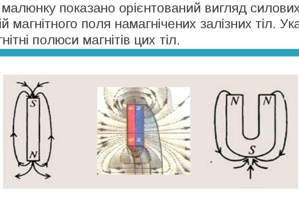 На малюнку показано орієнтований вигляд силових ліній магнітного поля намагні...