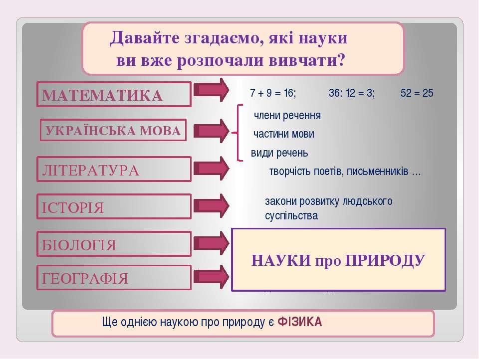 МАТЕМАТИКА 7 + 9 = 16; 36: 12 = 3; 52 = 25 УКРАЇНСЬКА МОВА члени речення види...