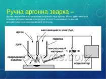 Ручна аргонна зварка – дугове зварювання в середовищі інертного газу аргону. ...