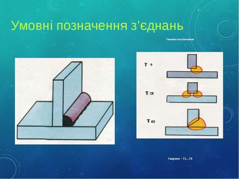 Умовні позначення з'єднань Умовне позначення Таврове – Т1…Т9