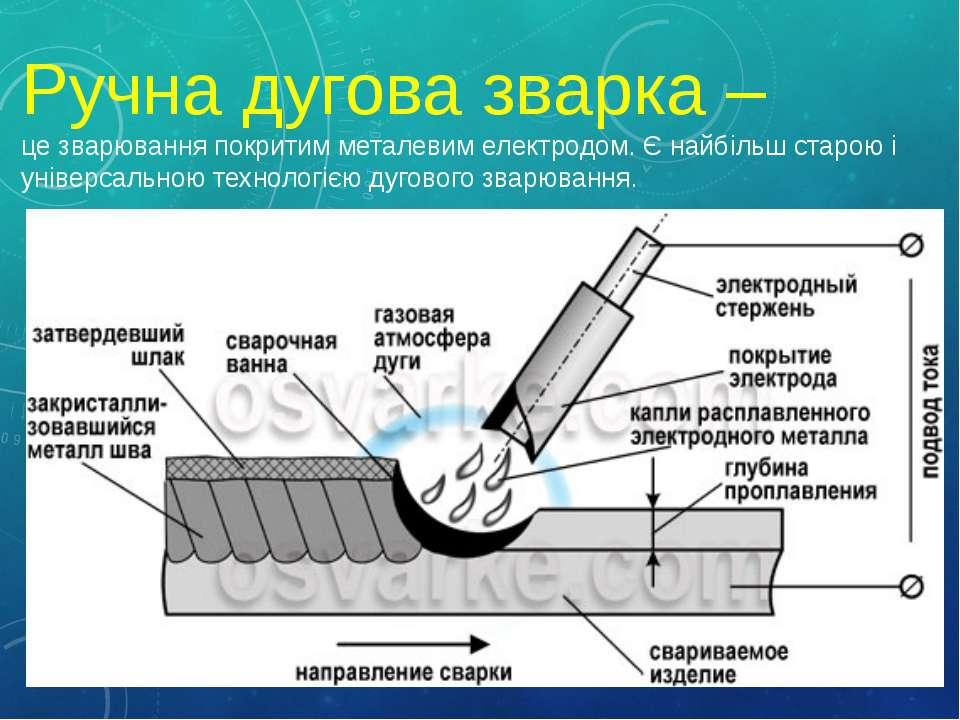 Ручна дугова зварка – це зварювання покритим металевим електродом. Є найбільш...