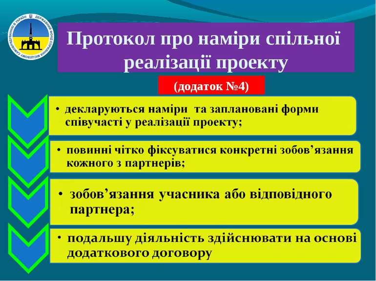 Протокол про наміри спільної реалізації проекту (додаток №4)
