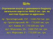 Ціль Отримання коштів з державного бюджету загальною вартістю 4688,0 тис. грн...