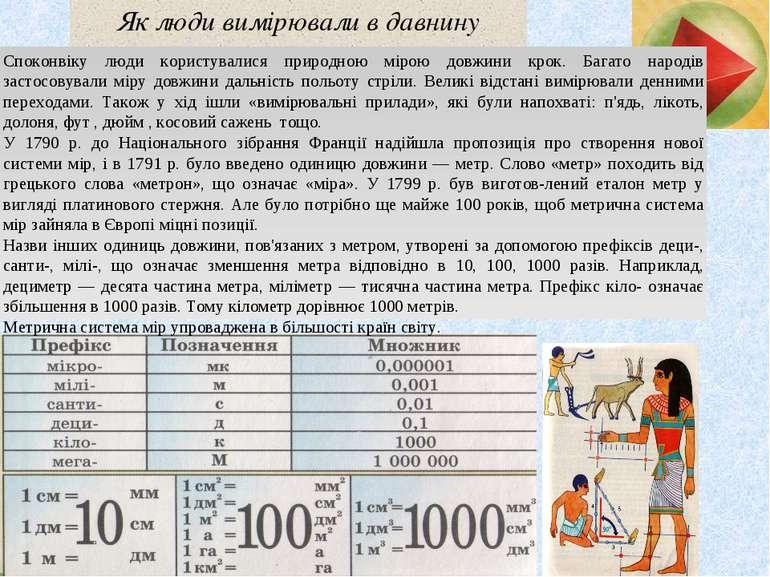 Як люди вимірювали в давнину Споконвіку люди користувалися природною мірою до...