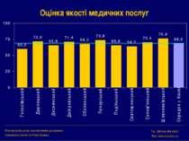 Оцінка якості медичних послуг Міжнародний центр перспективних досліджень Inte...