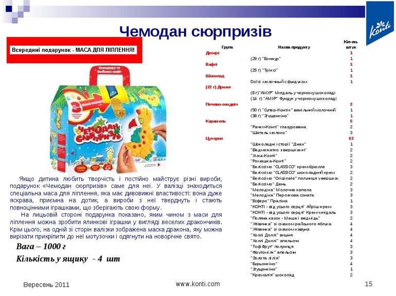 Кількість у ящику - 4 шт Якщо дитина любить творчість і постійно майструє різ...