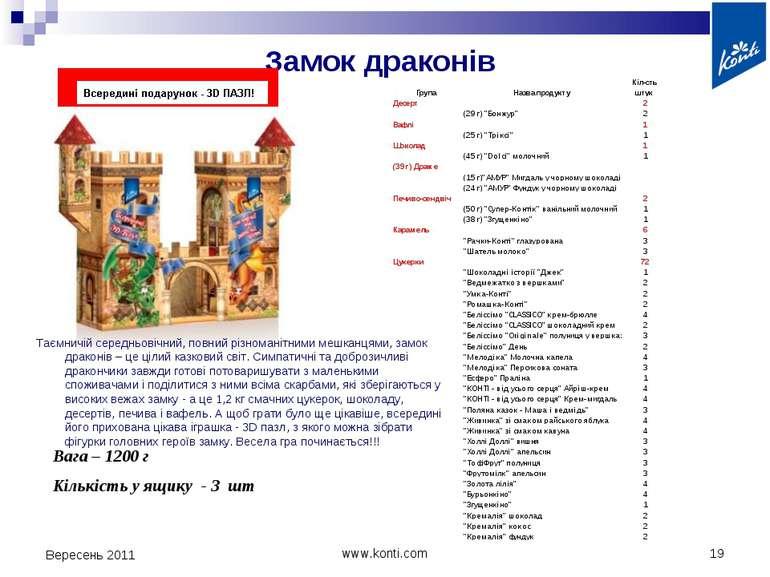 Кількість у ящику - 3 шт Замок драконів Вага – 1200 г Вересень 2011 * www.kon...