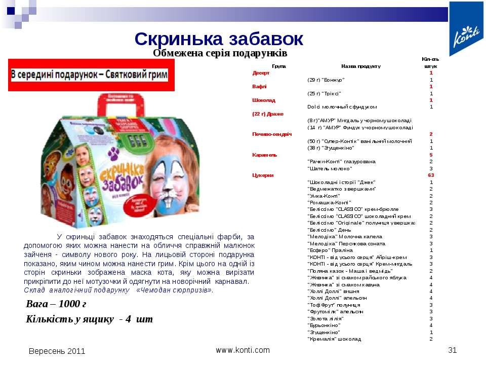 Скринька забавок Вересень 2011 * www.konti.com Обмежена серія подарунків Кіль...