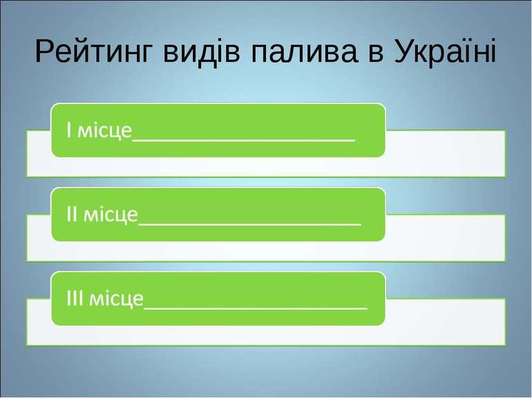 Рейтинг видів палива в Україні