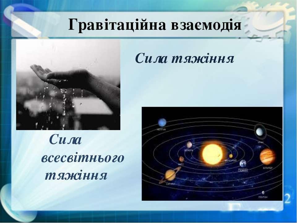 Гравітаційна взаємодія Сила тяжіння Сила всесвітнього тяжіння