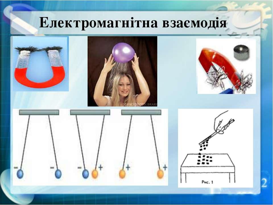 Електромагнітна взаємодія
