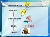 F = mg спостереження експеримент гіпотеза закон теорія