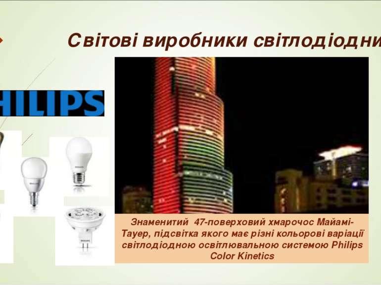 Світові виробники світлодіодних ламп