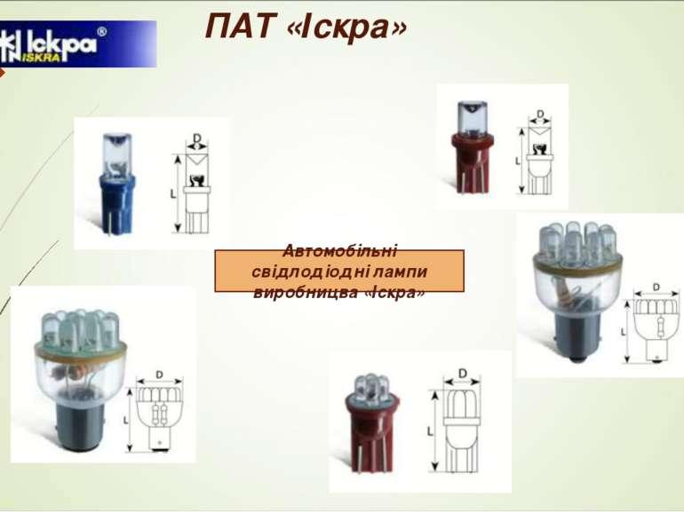 ПАТ«Іскра» Автомобільні свідлодіодні лампи виробницва «Іскра»