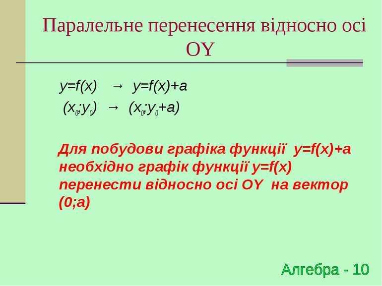 Паралельне перенесення відносно осі OY y=f(x) → y=f(x)+a (x0;y0) → (x0;y0+a) ...