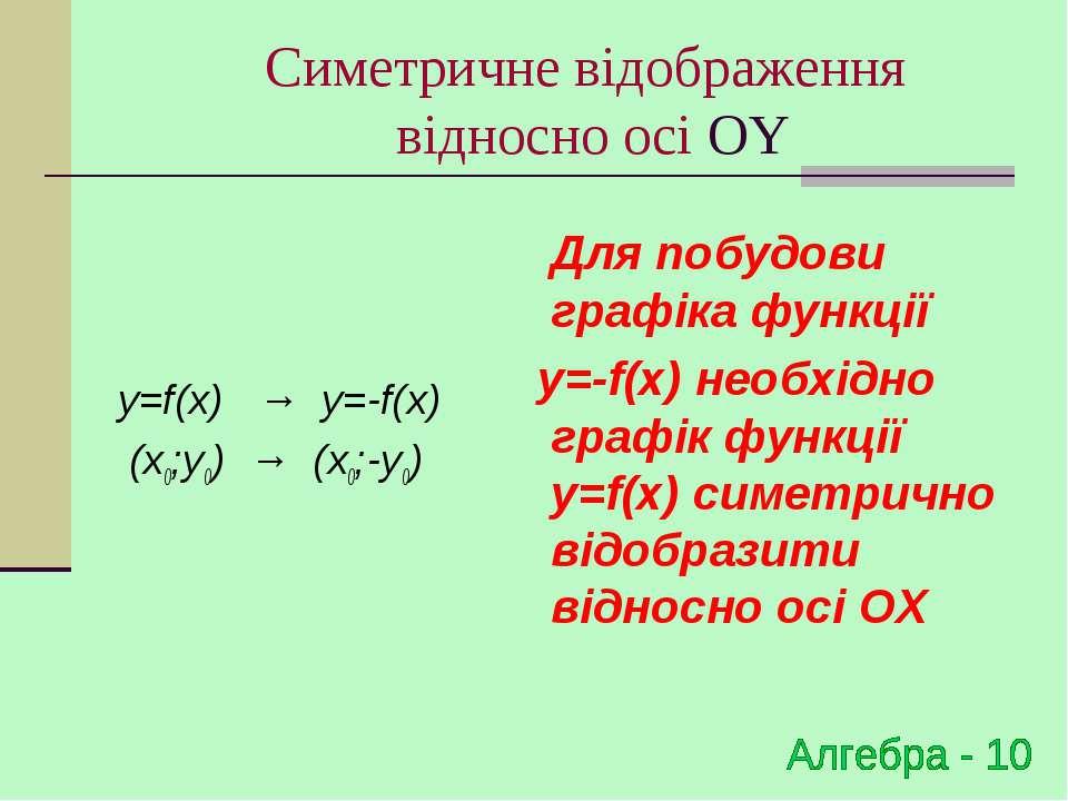 Симетричне відображення відносно осі OY y=f(x) → y=-f(x) (x0;y0) → (x0;-y0) Д...