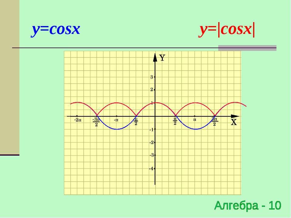 y=cosx y=|cosx|