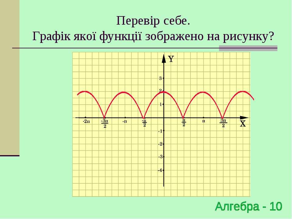 Перевір себе. Графік якої функції зображено на рисунку?