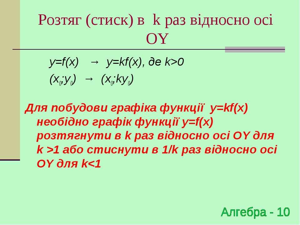 Розтяг (стиск) в k раз відносно осі OY y=f(x) → y=kf(x), де k>0 (x0;y0) → (x0...