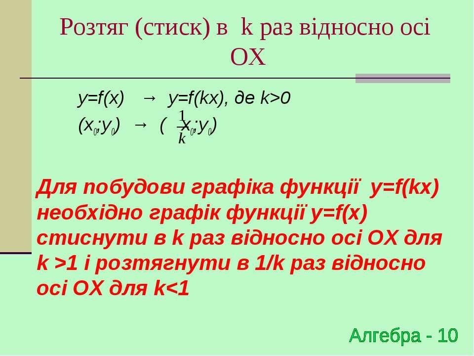 Розтяг (стиск) в k раз відносно осі OХ y=f(x) → y=f(kx), де k>0 (x0;y0) → ( x...