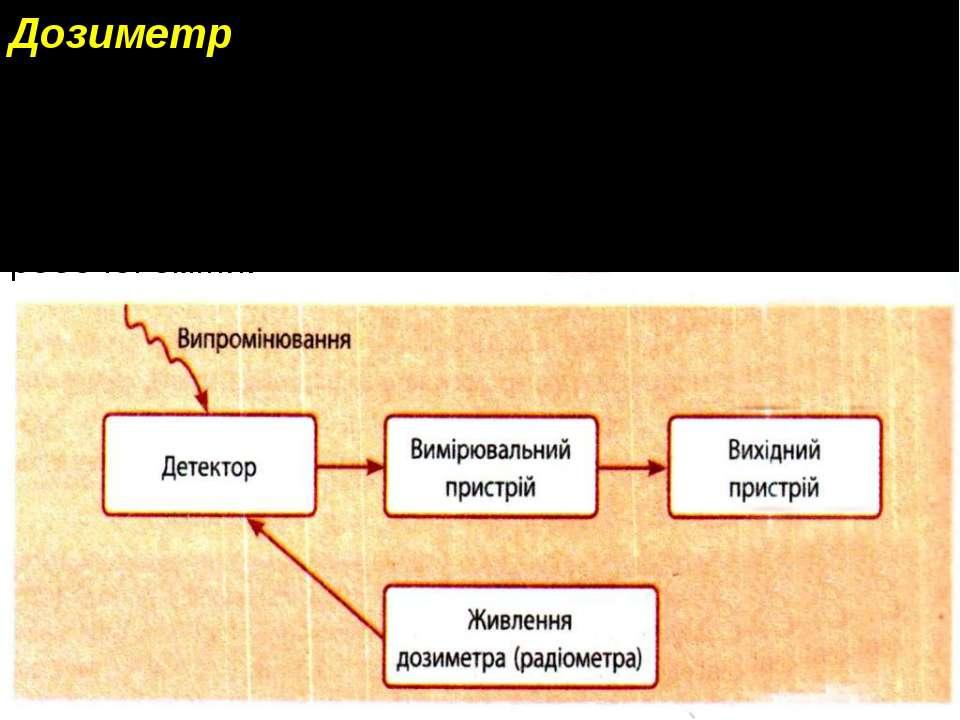 Дозиметр - прилад для вимірювання дози та потужності дози йонізуючого випромі...
