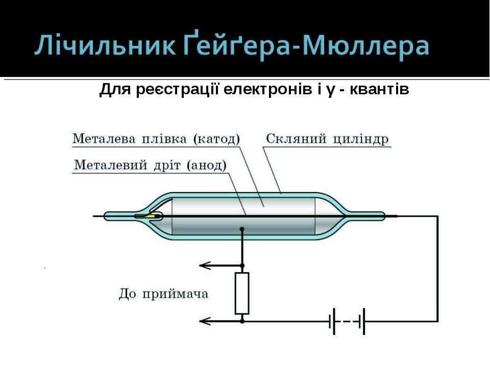 Для реєстрації електронів і γ - квантів
