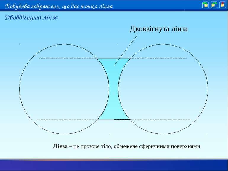 Двоввігнута лінза Лінза – це прозоре тіло, обмежене сферичними поверхнями Дво...