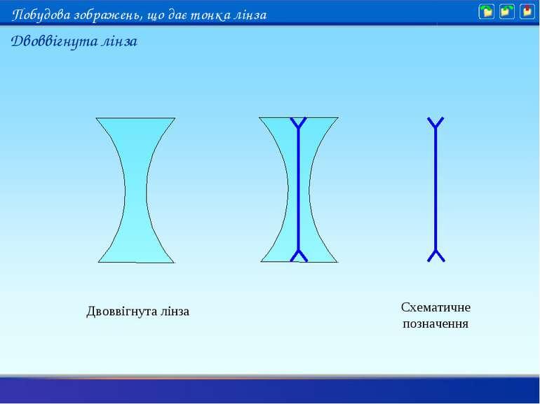 Двоввігнута лінза Схематичне позначення Двоввігнута лінза Побудова зображень,...