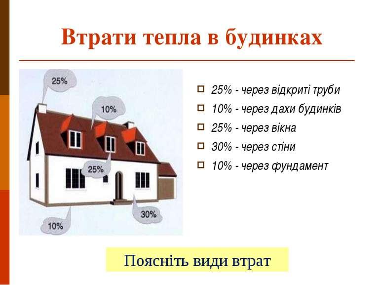 Втрати тепла в будинках 25% - через відкриті труби 10% - через дахи будинків ...