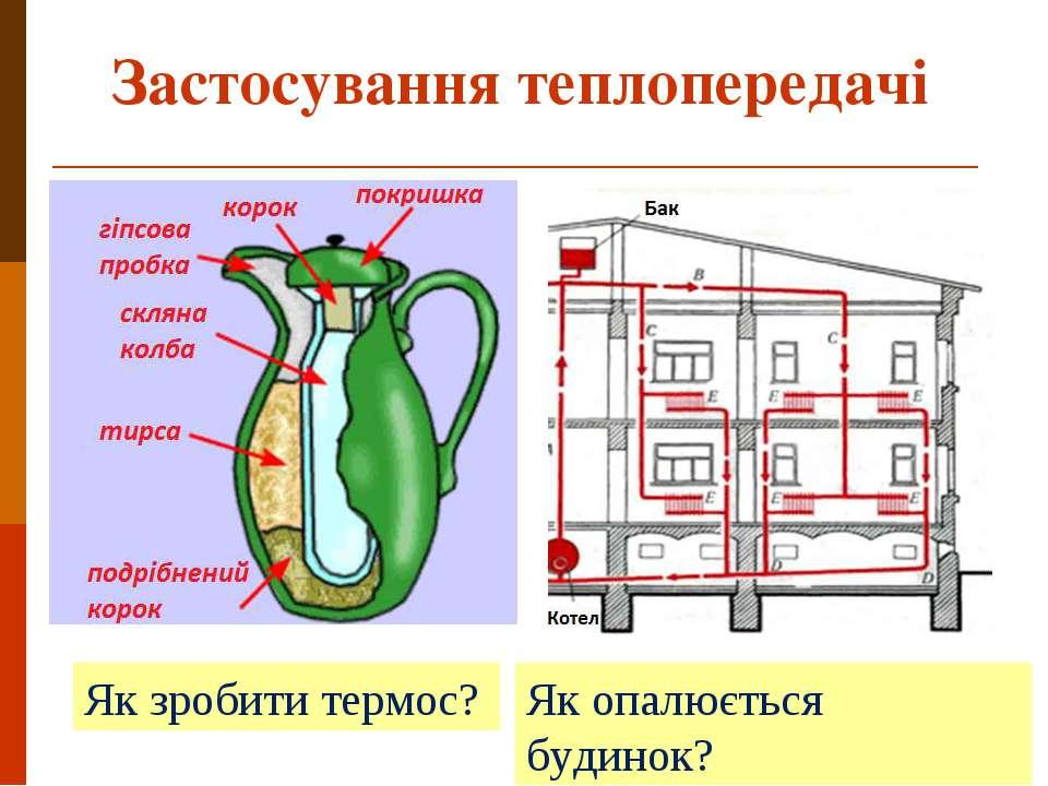 Застосування теплопередачі Як зробити термос? Як опалюється будинок?