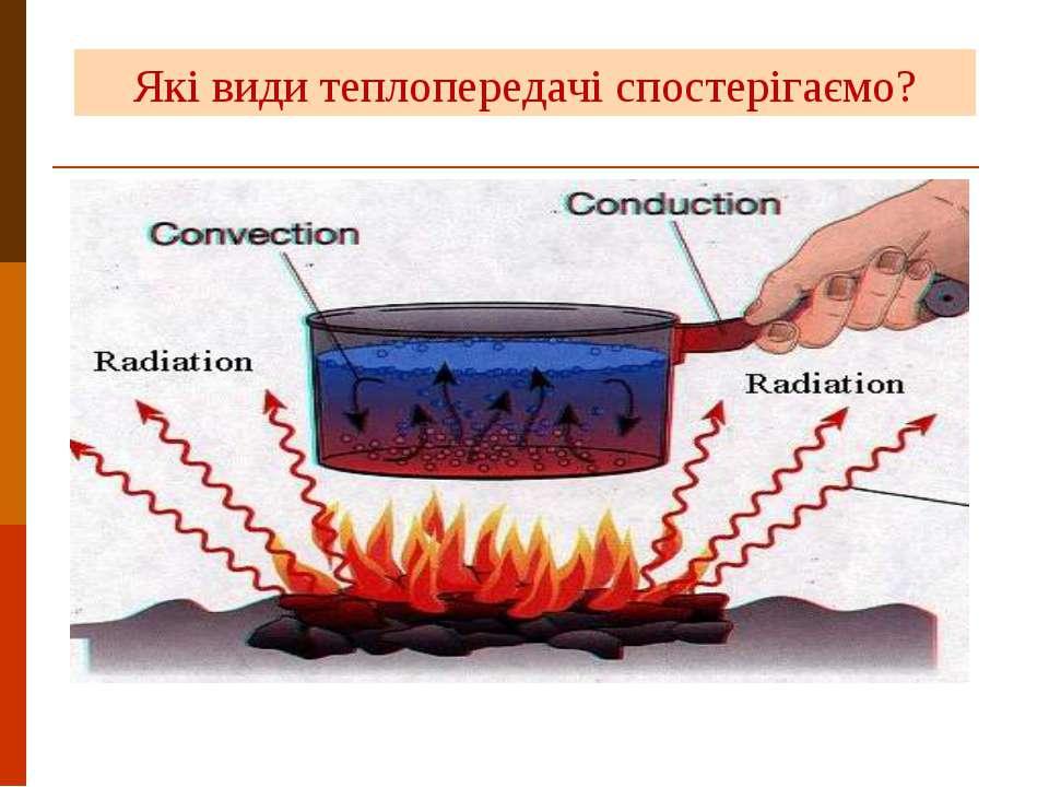 Які види теплопередачі спостерігаємо?